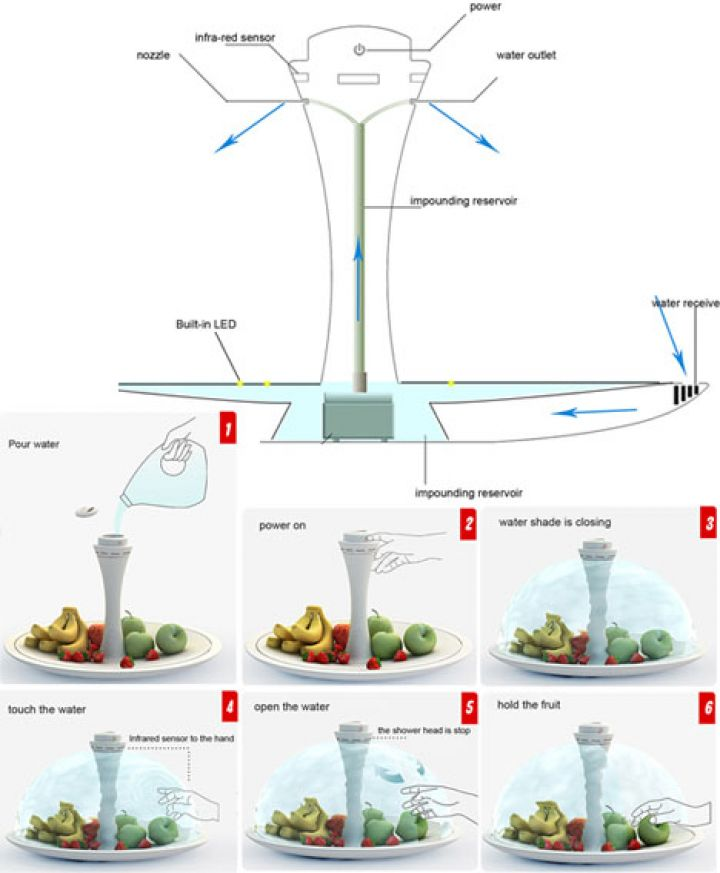 future-toilet-bowl-idea