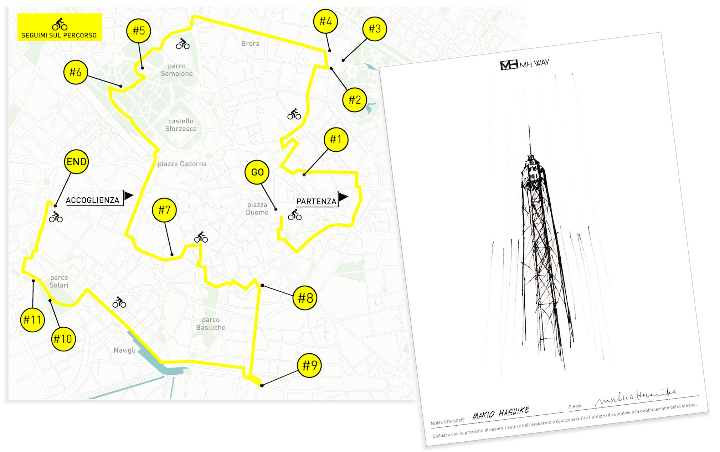 mh chemin chemin vélo urbain visite